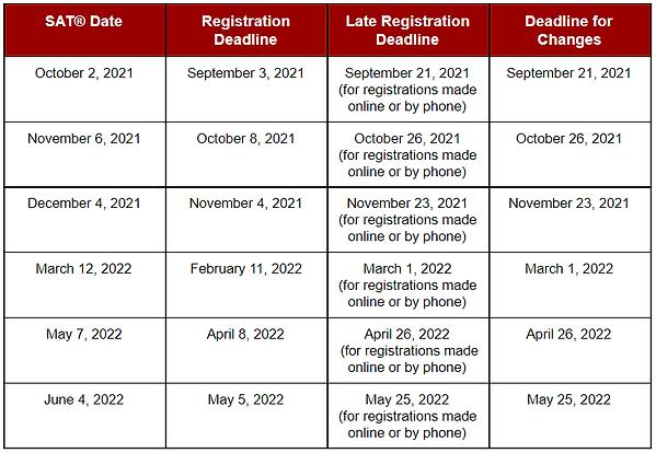 sat 2021-22 dates.PNG