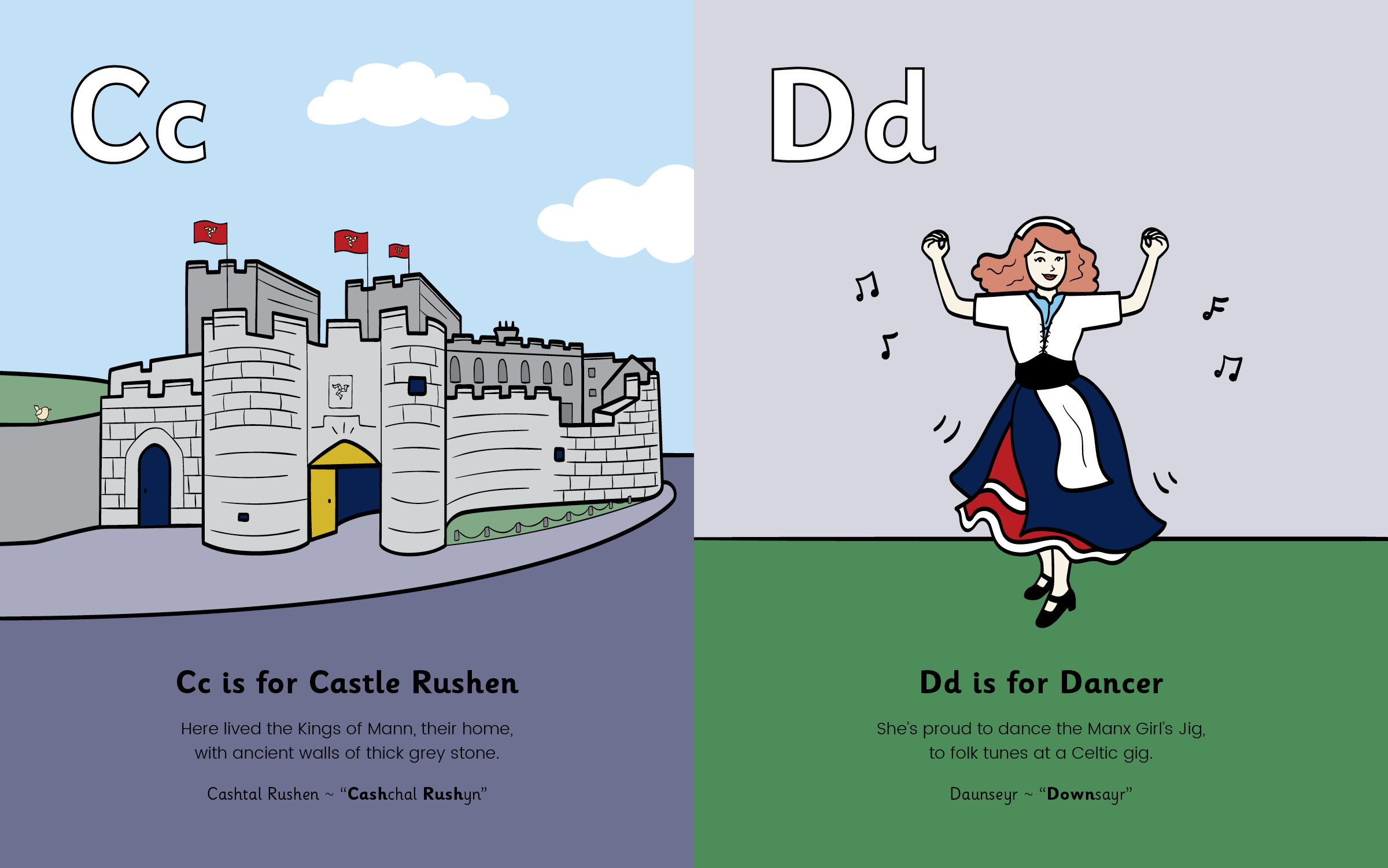Cc is for Castle Rushen, Dd is for Dancer