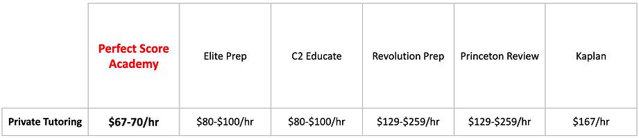 HS Reg Price Comp