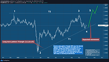 GBPUSD Long for short and long term