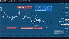 US Dollar - Japanese Yen short term opportunities