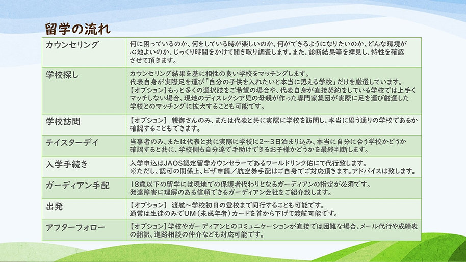 World Link YOUパンフレット.jpg