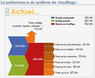 Performance chauffage.png