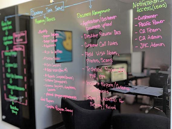 Program Management, Metrics, Database, Workflow, Hiring, Job Application