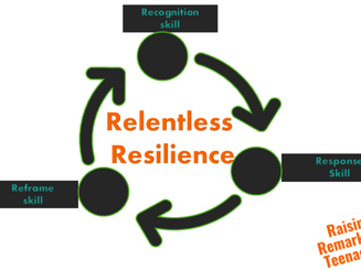The 3R Process Of Building Resilience