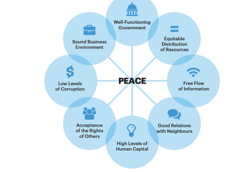 Peace = Business? or Business = Peace?