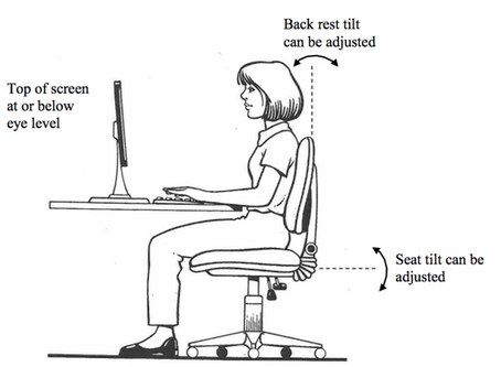 Working from home during COVID-19? Advice on desk ergonomics.