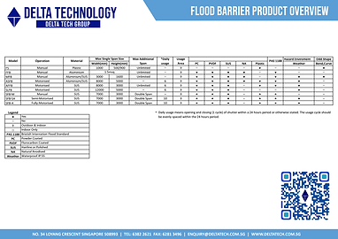 Flood Barrier Product Overview.png