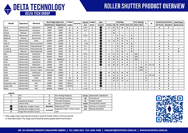 Roller Shutter Product Overview.png