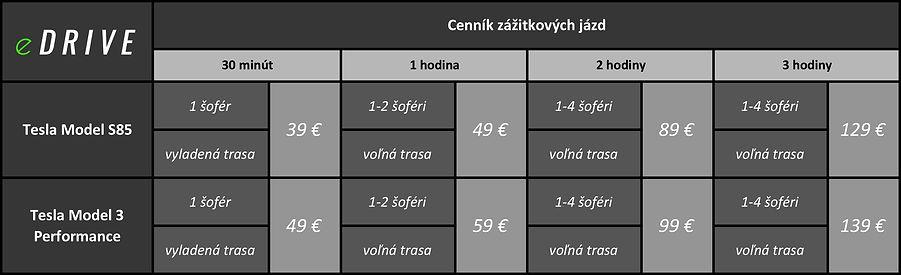 cennik_edrive_zazitok.jpg