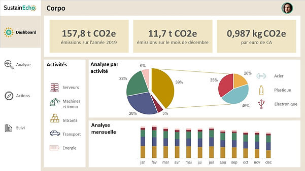 Exemple Dashboard mieux 2-min.jpg