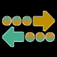 macroéconmie supply chain