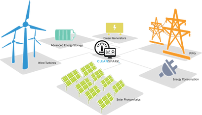 Microgrid_infographic.png