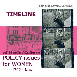 Timeline: Media/Cultural Policy