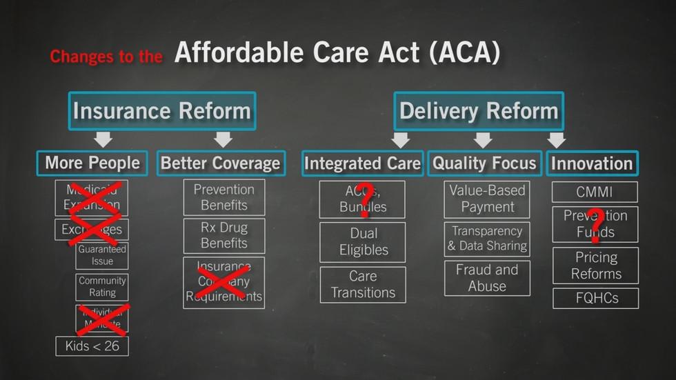 The ACA vs. AHCA