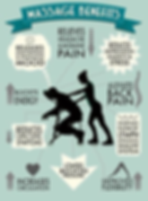massage diagram.png