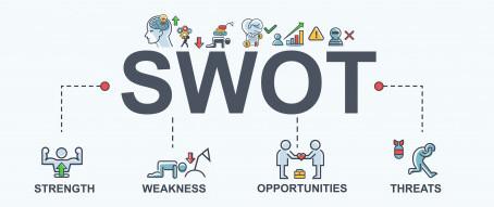 Strategic Planning - Part 4 - SWOT Analysis