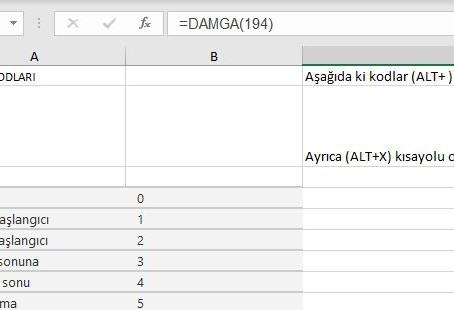Excel formülde Damga(), vba için Chr() kodları ve Kısayolları