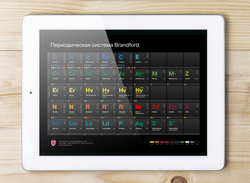 Periodic BR PreView