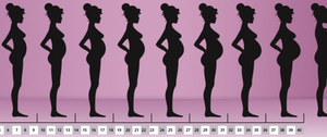 Changes during pregnancy