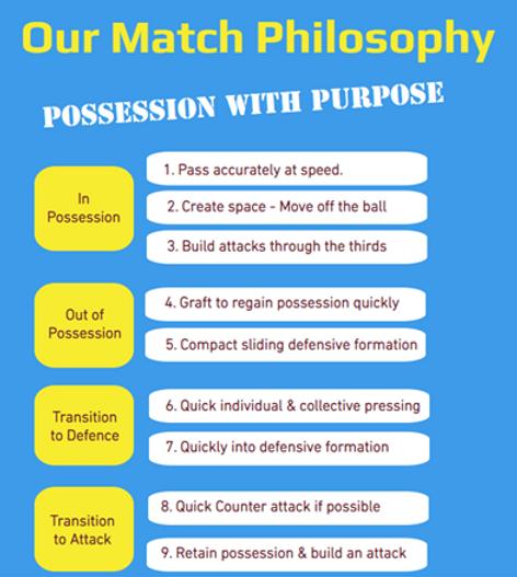 Match Philosophy Blue.png