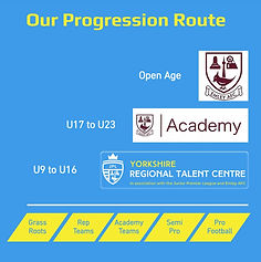 Progression Route