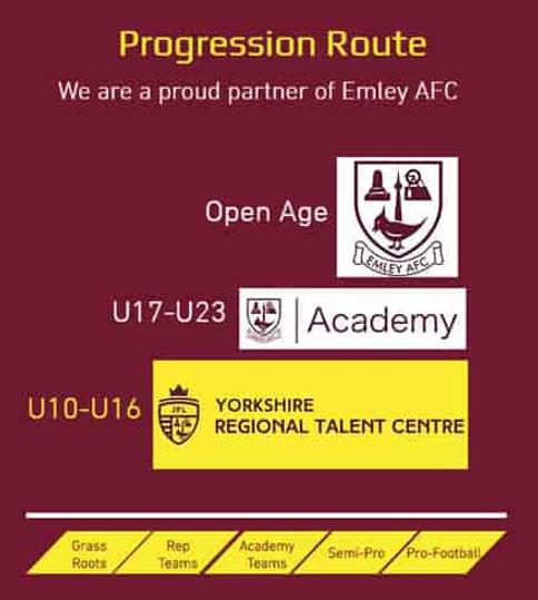Progression Route 30%.jpg