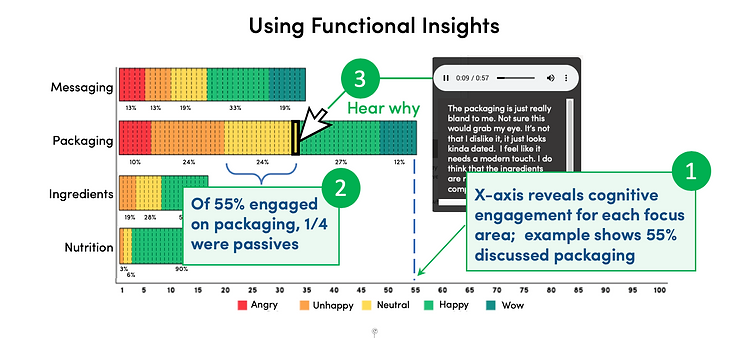 Using Functional Insights.png