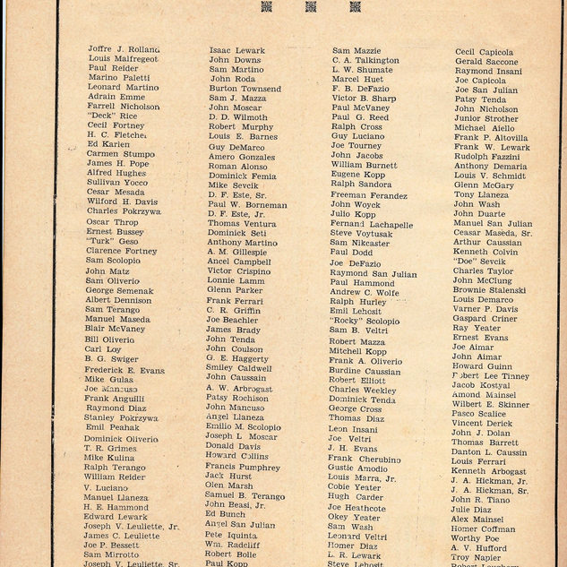 Rolland roster who donated for the building of softball field, 1946.