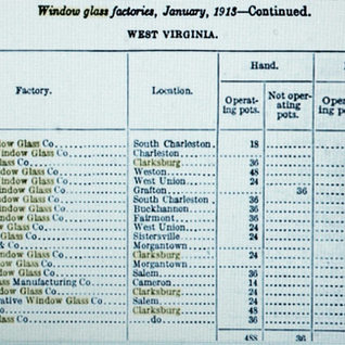 West Virginia window glass plants in operation as of 1913.