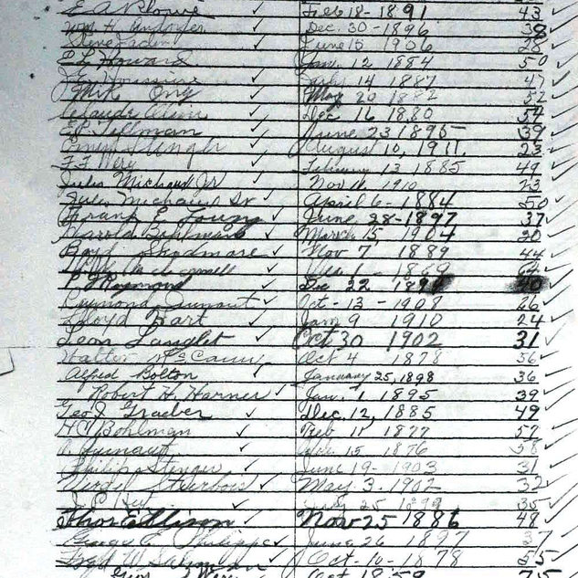 List of some of the early glass cutters at Adamston and their date of birth.