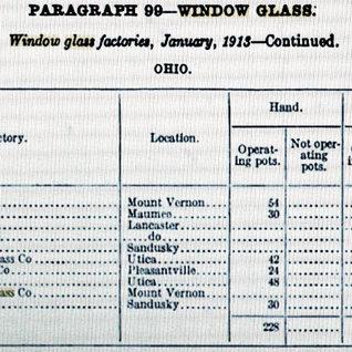 List of glass plants in Ohio 1913.