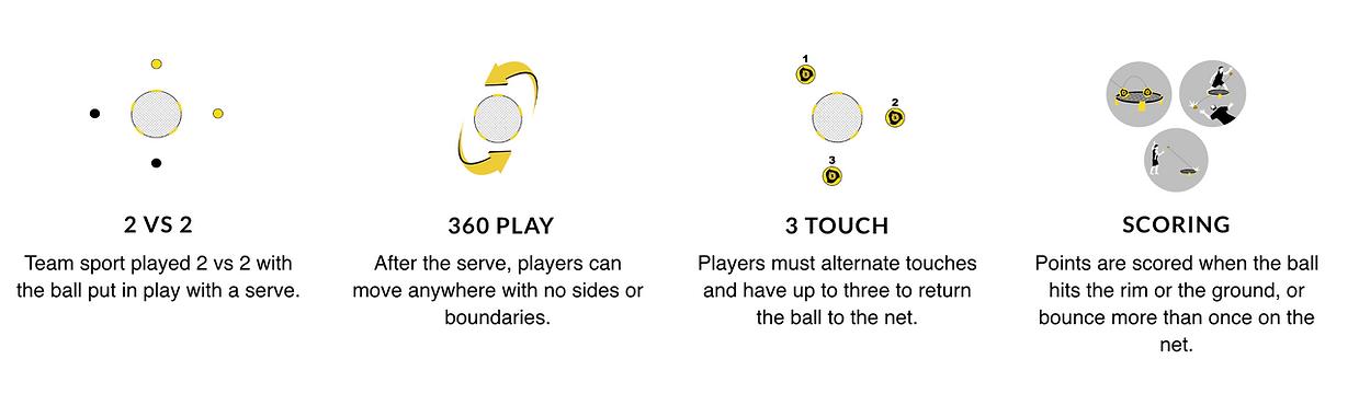 Spikeball Ireland Instruction