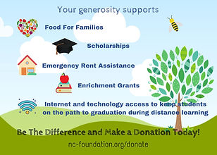 Your generosity supports students at Clackamas High School, Sunnyside Elementary, Riverside Elementary, and other North Clackamas schools.