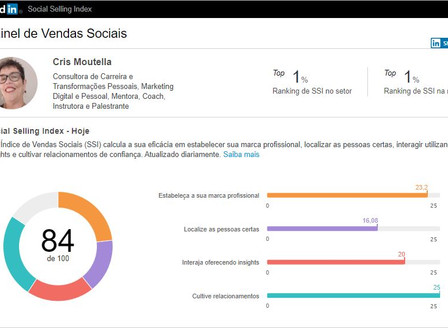 SSI – Medindo seu Sucesso e sua Empregabilidade no LinkedIn