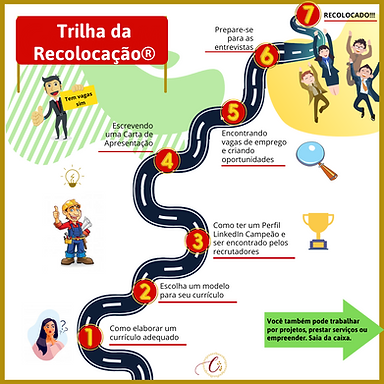 Trilha_da_Recolocação_nova.png