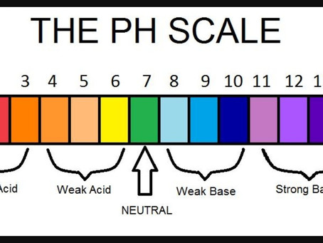 What is pH balance & what is the role of it in makeup.