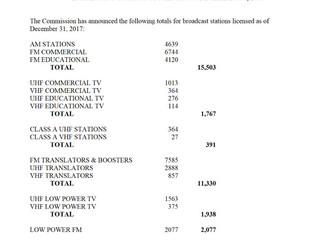 FCC Broadcast Station Totals for 2017