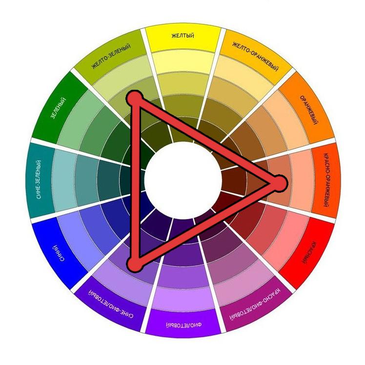 Цветовой круг | Треугольник