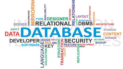 Useful Databases