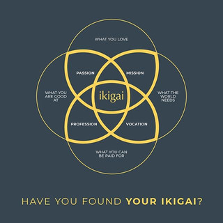 The four aspects of Ikigai is to__1️⃣ Do