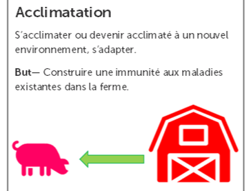 L'ACCLIMATATION DES NOUVEAUX REPRODUCTEURS