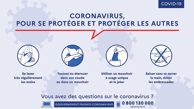 csm_Coronavirus-les-bons-gestes_8ceba70e