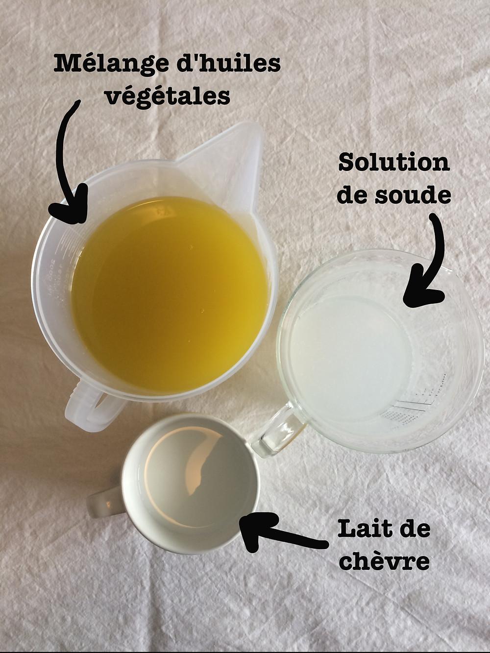 Ingrédients pour la fabrication du savon au lait de chèvre