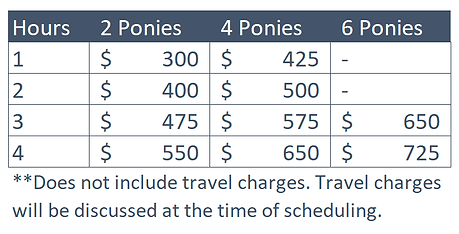 Pony Rates.png