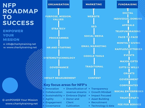 NFP Roadmap to Success Webinar Recording