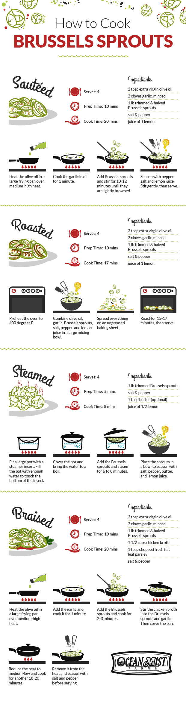 How to Cook Brussel Sprouts