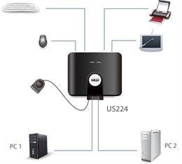 ATEN US224 manuell USB 2.0-switch, 2 datorer till 4 enheter,