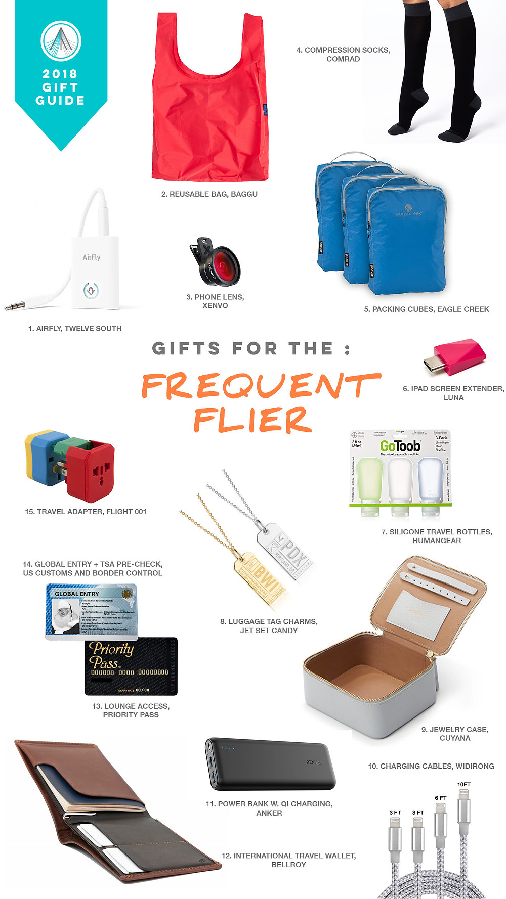 Gifts for the frequent flier. 15 items under $115.
