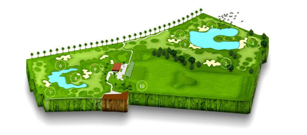 Family Golf Park 9 hoyos pres 3